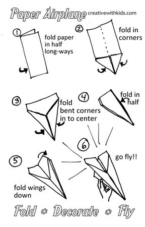 image about Paper Airplane Printable identified as How in direction of Deliver the Great Paper Aircraft